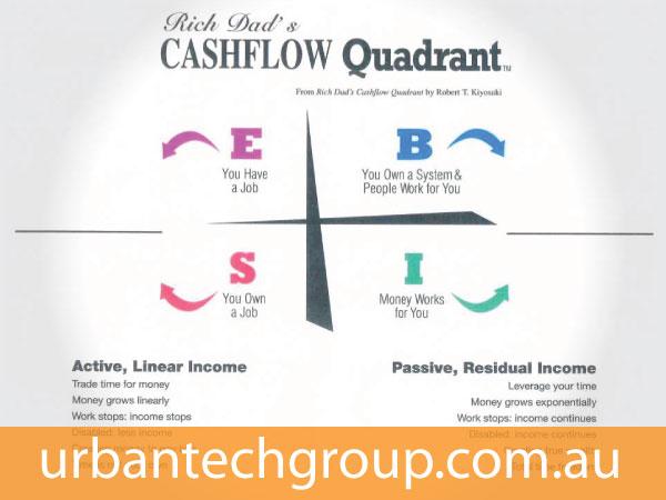 the-cash-flow-quadrant