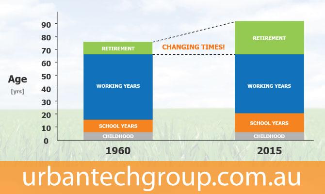 changing-demographics