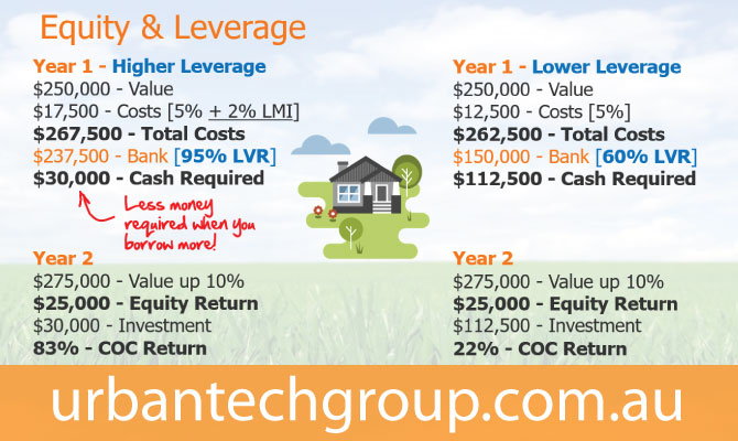 equity-and-leverage1