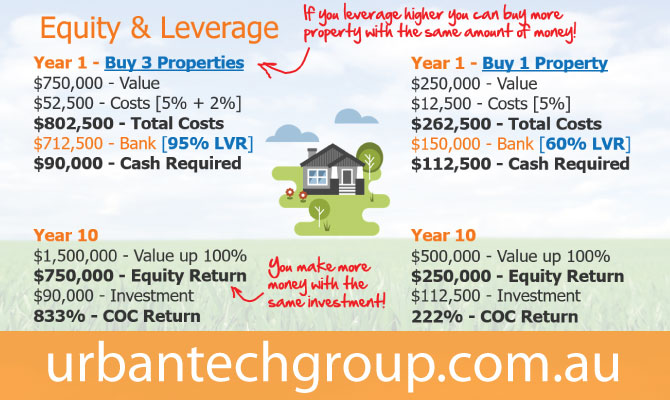 equity-and-leverage2