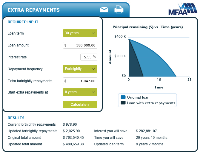 debt-reduction-combined-strategies-extra