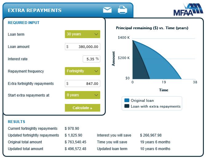 debt-reduction-combined-strategies