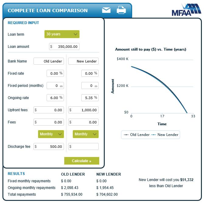 debt-reduction-refinance