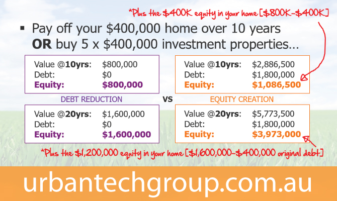 debt-reduction-vs-investment-results