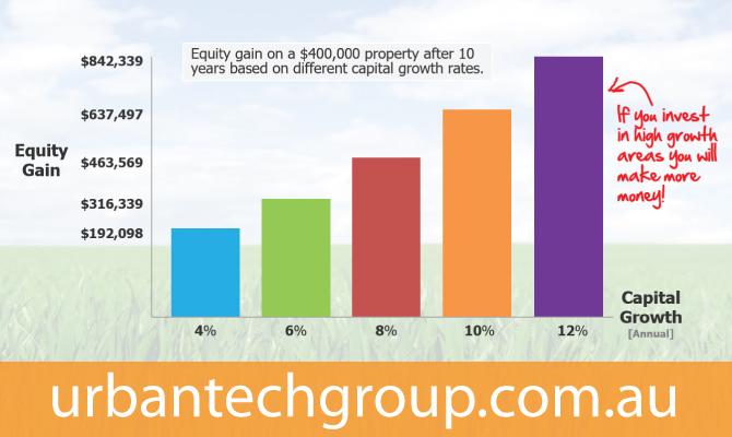 capital-growth-rule-of-72